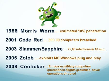 1988 Morris Worm … estimated 10% penetration 2001 Code Red … 300,00 computers breached 2003 Slammer/Sapphire … 75,00 infections in 10 min. 2005 Zotob …