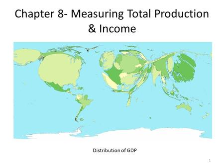 Chapter 8- Measuring Total Production & Income Distribution of GDP 1.