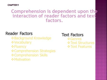 Chapter 9 Comprehension is dependent upon the interaction of reader factors and text factors. Reader Factors Background Knowledge Vocabulary Fluency.