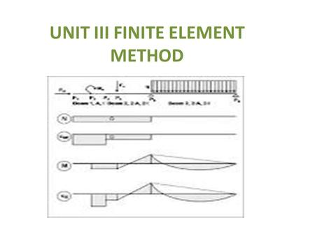 UNIT III FINITE ELEMENT METHOD. INTRODUCTION General Methods of the Finite Element Analysis 1. Force Method – Internal forces are considered as the unknowns.