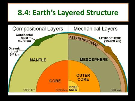 8.4: Earth's Layered Structure