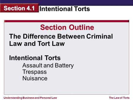 Understanding Business and Personal Law Intentional Torts Section 4.1 The Law of Torts The Difference Between Criminal Law and Tort Law Intentional Torts.