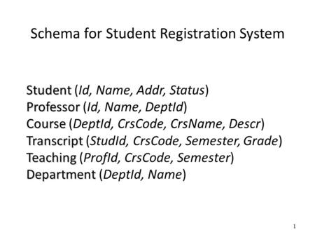 1 Schema for Student Registration System Student Student (Id, Name, Addr, Status) Professor Professor (Id, Name, DeptId) Course Course (DeptId, CrsCode,