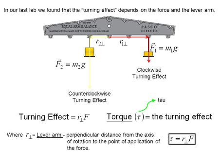 "Counterclockwise Turning Effect Clockwise Turning Effect In our last lab we found that the ""turning effect"" depends on the force and the lever arm. Where."