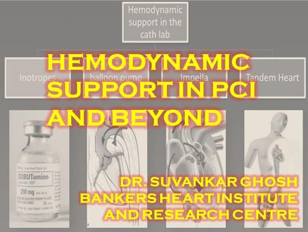 Types of Hemodynamic Support in the Cath Lab.