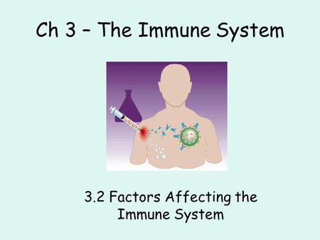Ch 3 – The Immune System 3.2 Factors Affecting the Immune System.