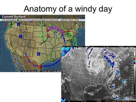 Anatomy of a windy day. What keeps a cyclone or anticyclone going? Jet Streams Global Rivers of Air.