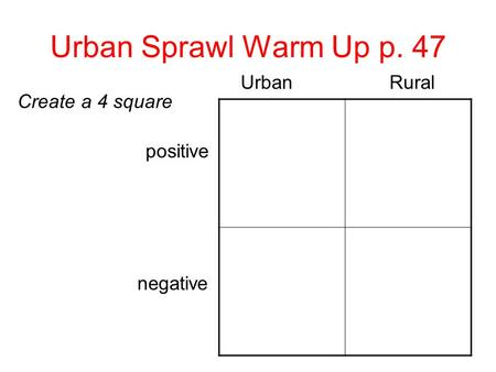 Urban Sprawl Warm Up p. 47 Create a 4 square Urban Rural positive negative.