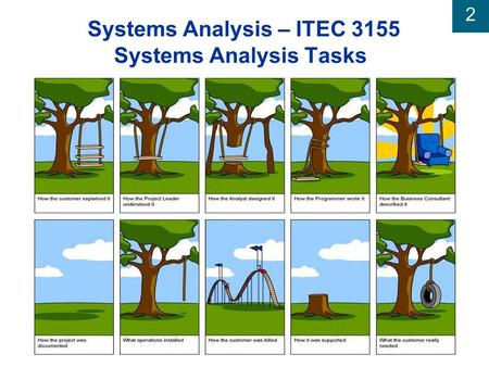 2 Systems Analysis – ITEC 3155 Systems Analysis Tasks.