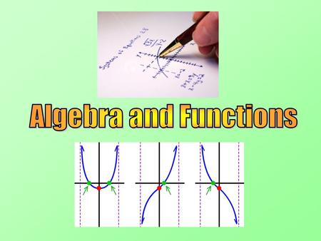 Introduction This chapter focuses on basic manipulation of Algebra It also goes over rules of Surds and Indices It is essential that you understand this.
