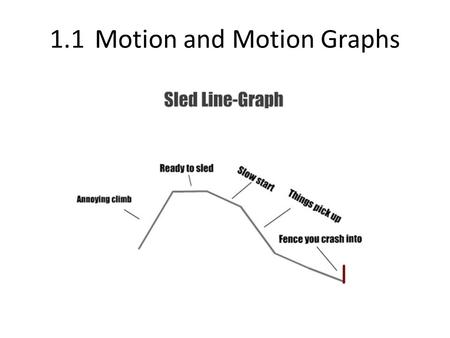 1.1Motion and Motion Graphs. Kinematics Terminology Scalar vs. Vector Scalar: quantities that have only a size, but no direction – ie: distance, speed.