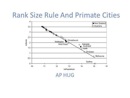 Rank Size Rule And Primate Cities AP HUG. Objective To understand what the Rank Size Rule is and the pattern that it tries to outline.