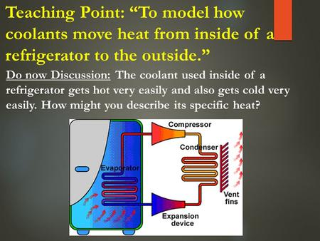 Do now Discussion: The coolant used inside of a refrigerator gets hot very easily and also gets cold very easily. How might you describe its specific heat?