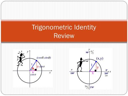 Trigonometric Identity Review. Trigonometry Identities Reciprocal Identities sin θ = cos θ = tan θ = Quotient Identities Tan θ = cot θ =