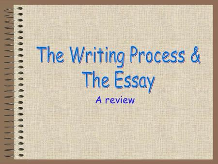 A review What are the steps? PreWriting Drafting Editing/Revising Publishing.