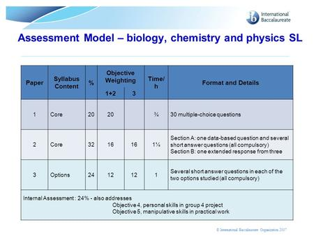 © International Baccalaureate Organization 2007 Assessment Model – biology, chemistry and physics SL Paper Syllabus Content % Objective Weighting Time/