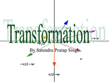 By Satendra Pratap Singh. Brain storming What is a transformation??? In mathematics, a transformation in elementary terms is any of a variety of different.