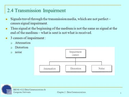 Chapter 2 : Data Communications BENG 4522 Data Communications & Computer Networks 1 2.4 Transmission Impairment Signals travel through the transmission.