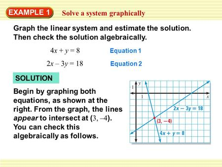 EXAMPLE 1 Solve a system graphically Graph the linear system and estimate the solution. Then check the solution algebraically. 4x + y = 8 2x – 3y = 18.