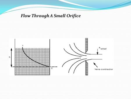 Flow Through A Small Orifice. Velocity can be predicted at the orifice using the Bernoulli equation between points 1 & 2. Notice that u 1 at the surface.