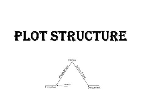 Plot Structure Narrative hook. STEP 1: GROUP LEADER job: review over each slide in the power point carefully by reading them out loud with your group.