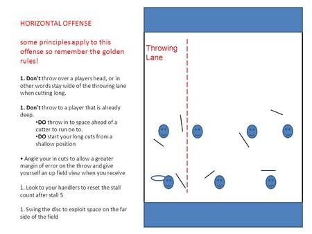 HORIZONTAL OFFENSE some principles apply to this offense so remember the golden rules! 1. Don't throw over a players head, or in other words stay wide.