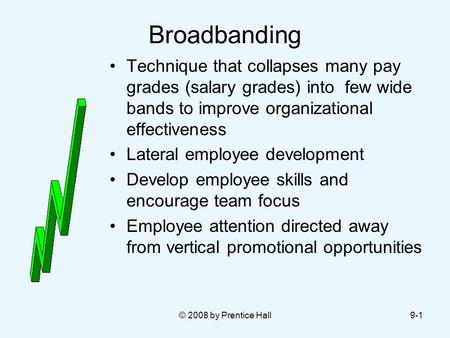 © 2008 by Prentice Hall9-1 Broadbanding Technique that collapses many pay grades (salary grades) into few wide bands to improve organizational effectiveness.