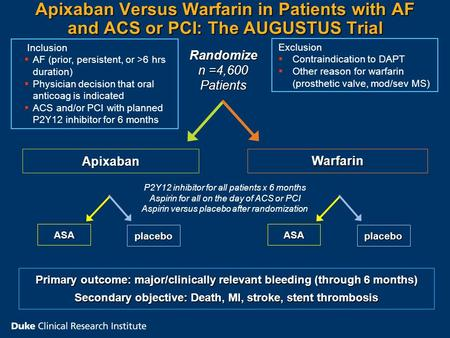 WarfarinApixaban Primary outcome: major/clinically relevant bleeding (through 6 months) Secondary objective: Death, MI, stroke, stent thrombosis Randomize.