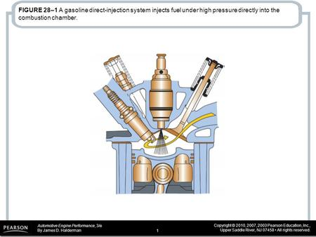 Automotive Engine Performance, 3/e By James D. Halderman Copyright © 2010, 2007, 2003 Pearson Education, Inc., Upper Saddle River, NJ 07458 All rights.