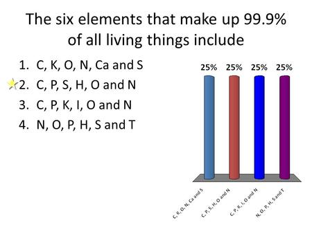 The six elements that make up 99.9% of all living things include 1.C, K, O, N, Ca and S 2.C, P, S, H, O and N 3.C, P, K, I, O and N 4.N, O, P, H, S and.