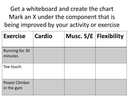 Get a whiteboard and create the chart Mark an X under the component that is being improved by your activity or exercise ExerciseCardioMusc. S/EFlexibility.