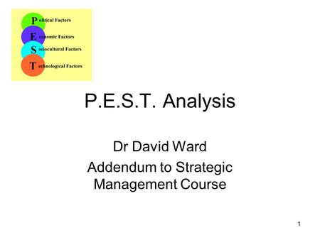 1 P.E.S.T. Analysis Dr David Ward Addendum to Strategic Management Course.
