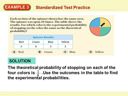 EXAMPLE 3 Standardized Test Practice SOLUTION The theoretical probability of stopping on each of the four colors is.Use the outcomes in the table to find.