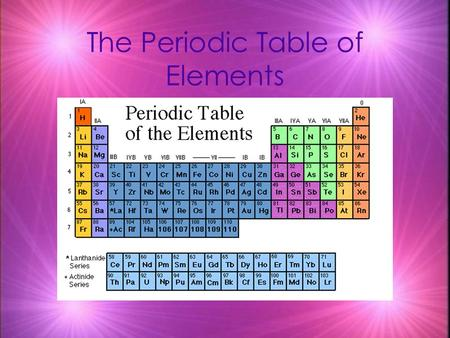 The Periodic Table of Elements. Elements  Science has come along way since four element theory of Air, Water, Fire, and Earth.  Scientists have identified.