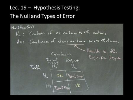 Lec. 19 – Hypothesis Testing: The Null and Types of Error.