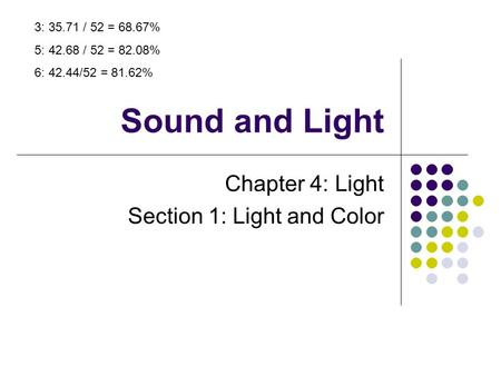 Sound and Light Chapter 4: Light Section 1: Light and Color 3: 35.71 / 52 = 68.67% 5: 42.68 / 52 = 82.08% 6: 42.44/52 = 81.62%