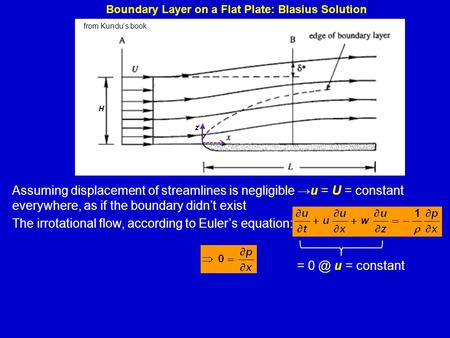 Boundary Layer on a Flat Plate: Blasius Solution H z from Kundu's book Assuming displacement of streamlines is negligible →u = U = constant everywhere,