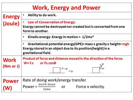 Work, Energy and Power Energy (Joule) Ability to do work. Law of Conservation of Energy: Energy cannot be destroyed nor created but is converted from.