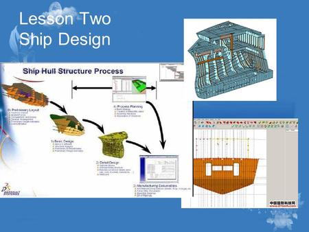 Lesson Two Ship Design. Contents Design essentials Design Procedure advances factors concepts requirements Detailed operation.
