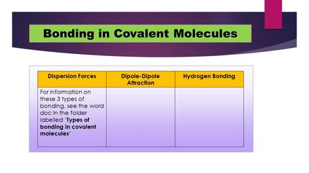 Bonding in Covalent Molecules Dispersion ForcesDipole-Dipole Attraction Hydrogen Bonding For information on these 3 types of bonding, see the word doc.