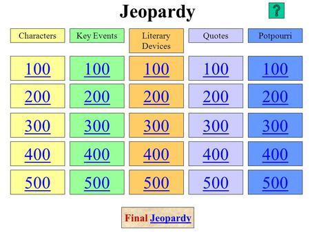 Jeopardy 100 200 300 400 500 100 200 300 400 500 100 200 300 400 500 100 200 300 400 500 100 200 300 400 500 CharactersKey EventsLiterary Devices QuotesPotpourri.