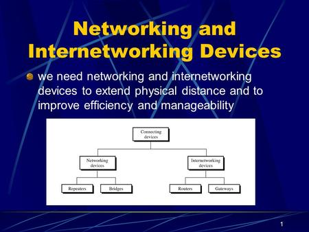 1 Networking and Internetworking Devices we need networking and internetworking devices to extend physical distance and to improve efficiency and manageability.