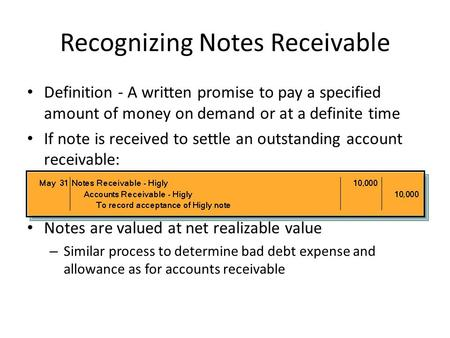 Recognizing Notes Receivable Definition - A written promise to pay a specified amount of money on demand or at a definite time If note is received to settle.