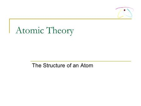 Atomic Theory The Structure of an Atom. The Parts of an Atom The atom is made of 3 distinct particles The Proton The Neutron The Electron.