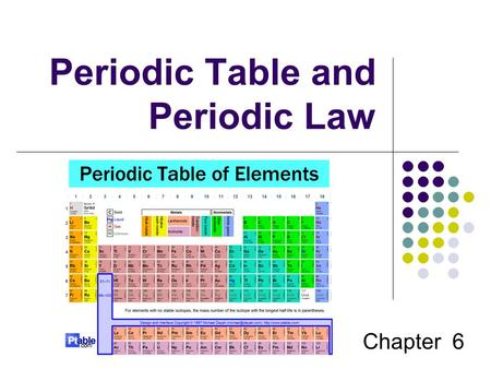 Chapter 6: The Periodic Table and Periodic Law ...