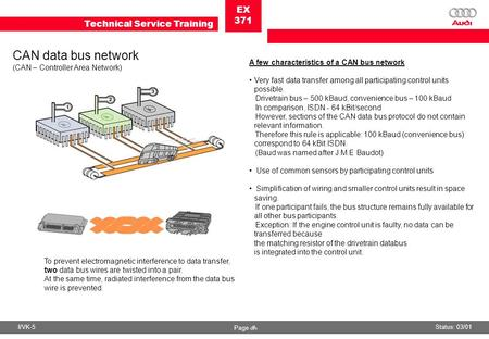 Technical Service Training EX 371 I/VK-5Status: 03/01 Page 1 A few characteristics of a CAN bus network Very fast data transfer among all participating.