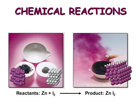 CHEMICAL REACTIONS Reactants: Zn + I 2 Product: Zn I 2.