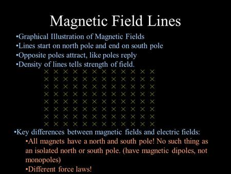 Magnetic Field Lines Graphical Illustration of Magnetic Fields Lines start on north pole and end on south pole Opposite poles attract, like poles reply.
