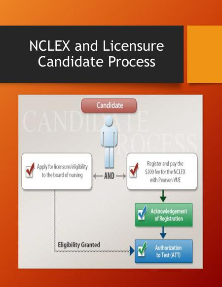 NCLEX and Licensure Candidate Process. The Nine Steps of NCLEX 1.Complete Act 31 – Child Abuse Recognition and Reporting - all persons applying for issuance.