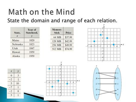 State the domain and range of each relation. Unit 3, Lesson 2 Mrs. King.